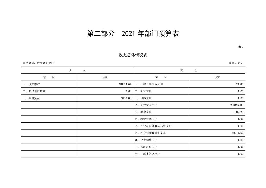 2021年143部门预算_页面_05.jpg