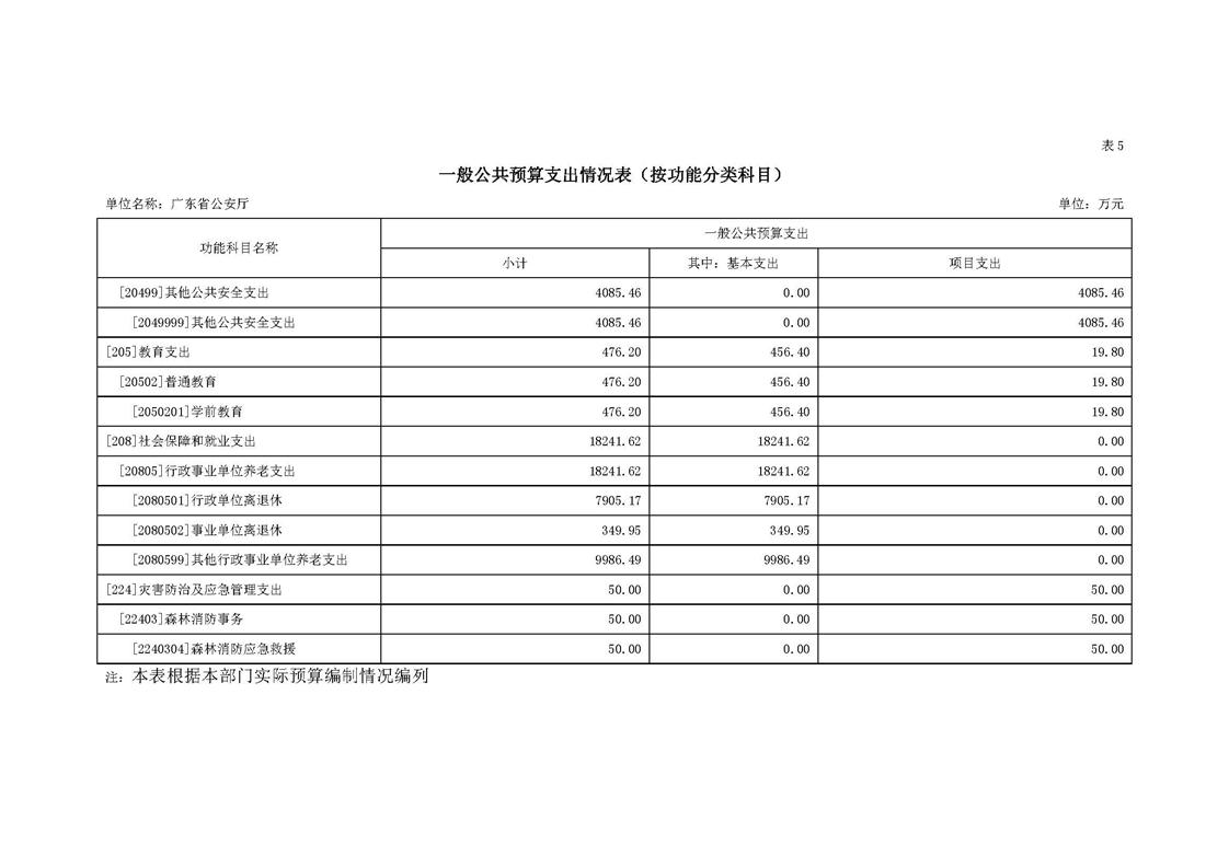 2021年143部门预算_页面_17.jpg