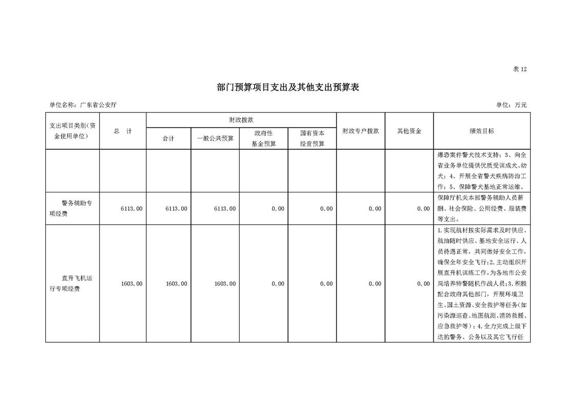 2021年143部门预算_页面_33.jpg