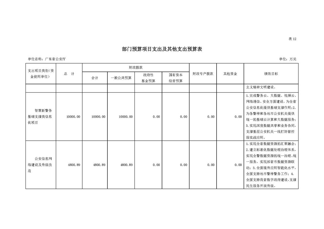 2021年143部门预算_页面_37.jpg