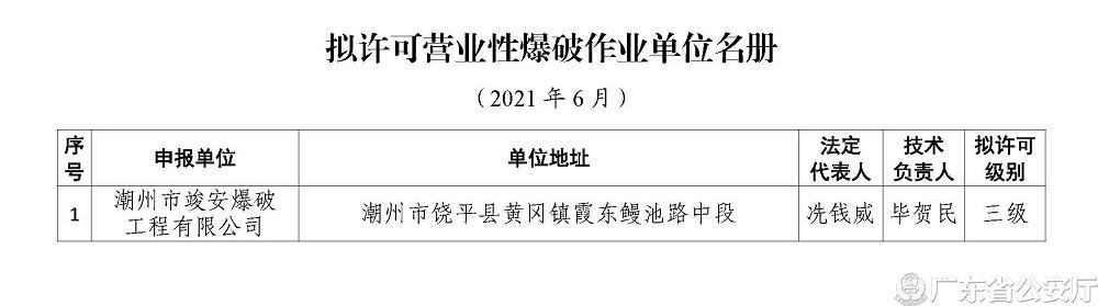 全省营业性爆破作业单位审批结果公示(2021年6月)_页面_2.jpg